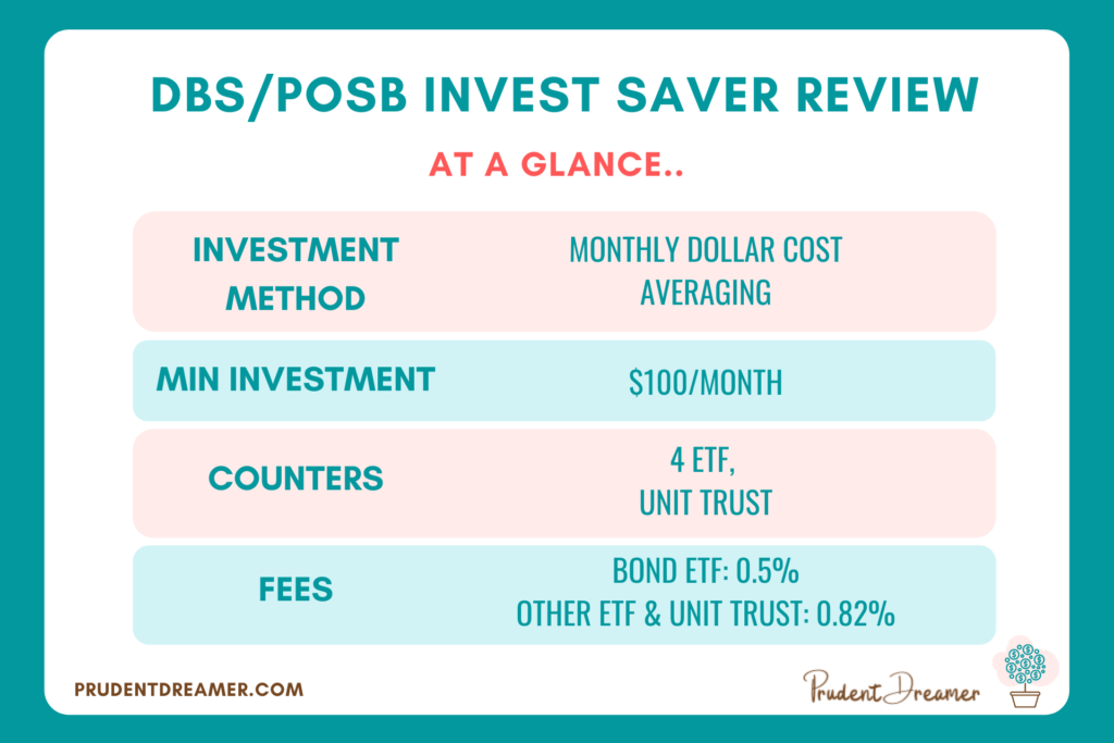 DBS Invest Saver Review - summary