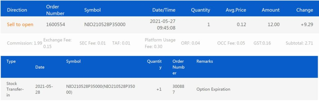 Trading Recap 1 - NIO Sell CCP