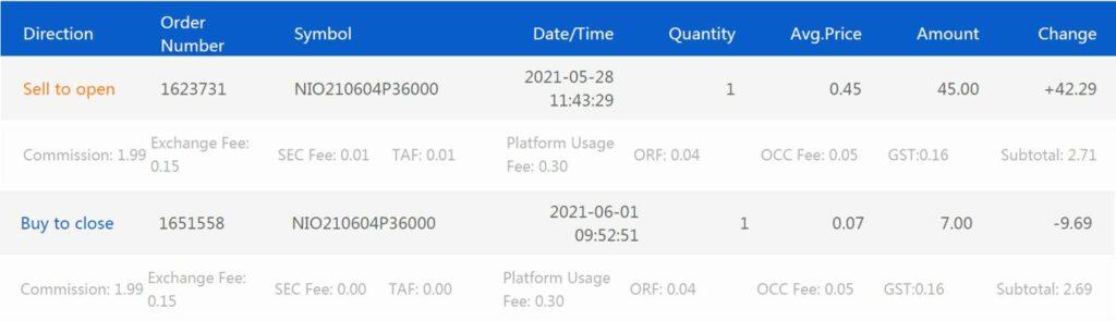 Trading Recap 2 - NIO Sell CSP