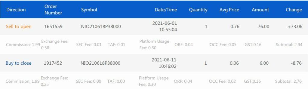 Trading R/ecap 3 - NIO Sell CSP