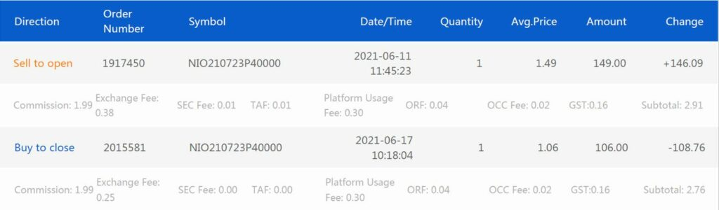 Trading Recap 5 - NIO Sell CSP