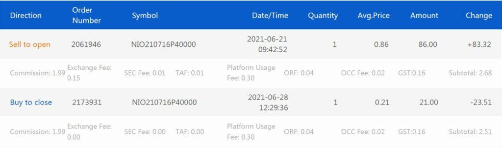 Trading Recap 7 - NIO Sell CSP