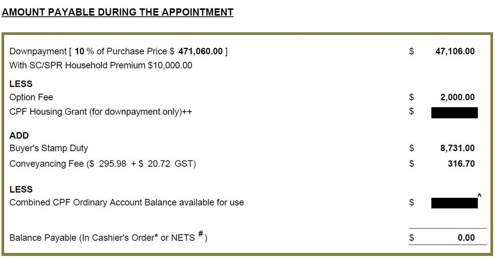 Amount Payable during second appointment