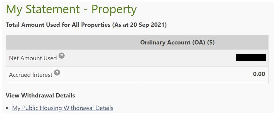 CPF statement property