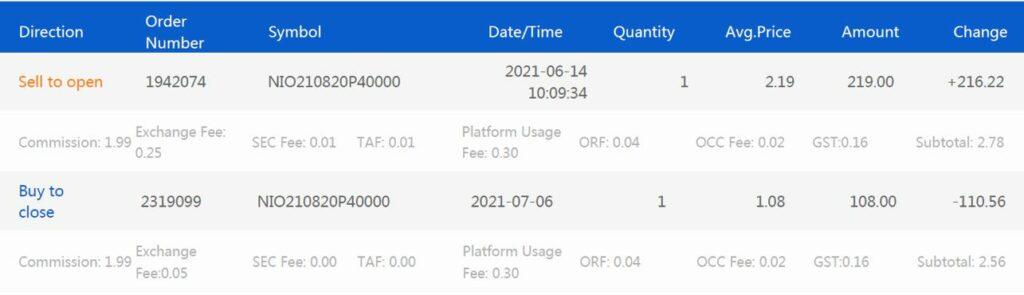Trading Recap 3 - NIO Sell CSP