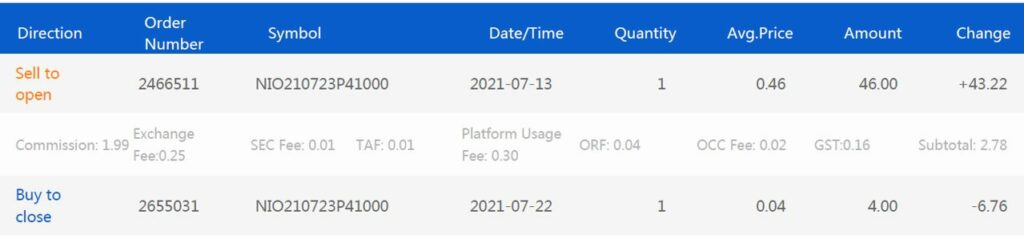 Trading Recap 6 - NIO Sell CSP