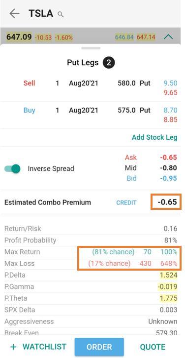 Trading Recap 1 - TSLA Credit Spread Bull Put Order Form