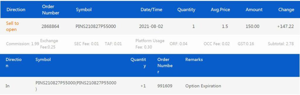 Trading Recap 3 - PINS Sell CSP