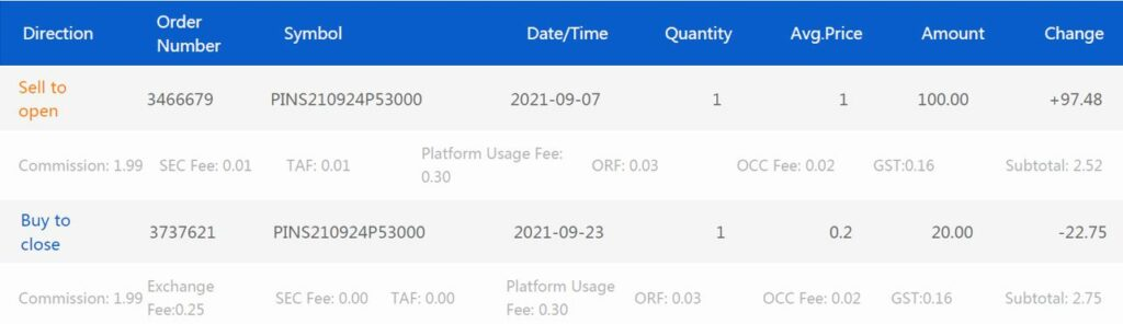 Trading Recap 7 - PINS Sell CSP